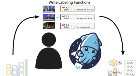 sys-dia-labelfunctions